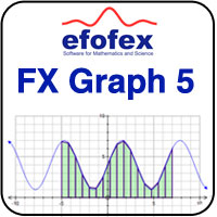 FX Graph 5 Outright Purchase Site Licence for >1000 on roll.