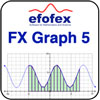 FX Graph 6 Outright Purchase Site Licence for <1000 on roll.